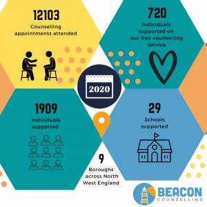 Impact 2020 statistics Image